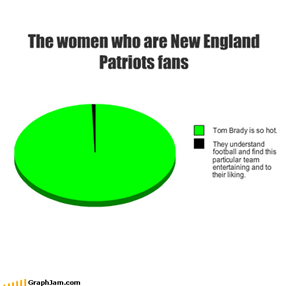 The women who are New England Patriots fans