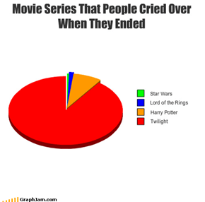 Movie Series That People Cried Over When They Ended