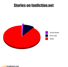 Stories on fanfiction.net