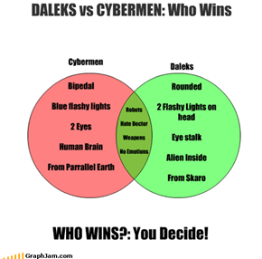 DALEKS vs CYBERMEN: Who Wins
