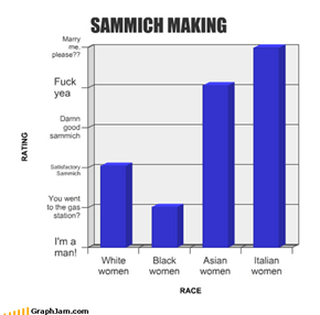 SAMMICH MAKING