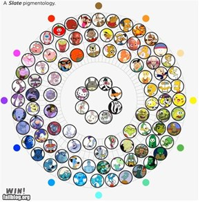 Cartoon Color Wheel WIN