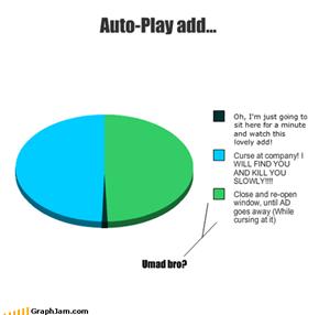 Auto-Play add...