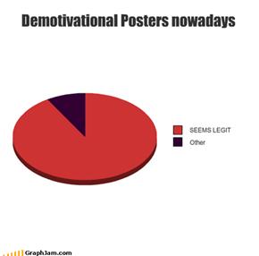 Demotivational Posters nowadays