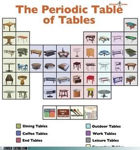 Meta Table Table