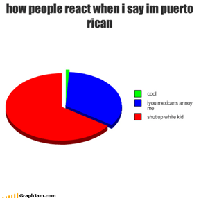 how people react when i say im puerto rican