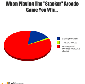 "When Playing The ""Stacker"" Arcade Game You Win..."