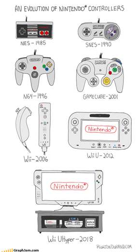 Behold the Controller