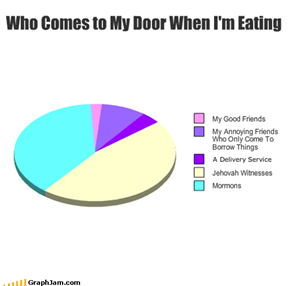 Who Comes to My Door When I'm Eating
