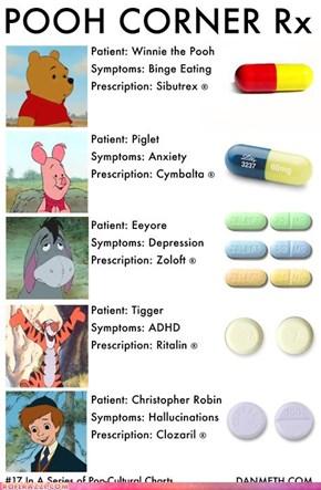 Medicating Pooh Corner