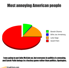 Most annoying American people