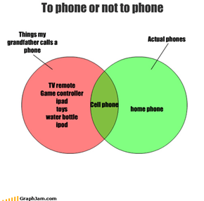 To phone or not to phone
