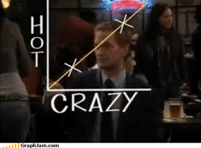 Hot-Crazy-Scale