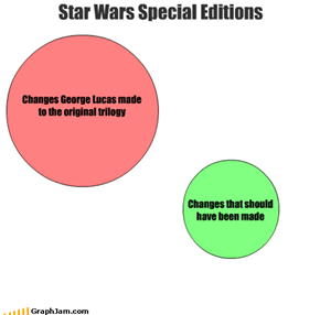 Star Wars Special Editions