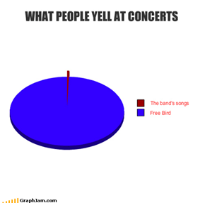 WHAT PEOPLE YELL AT CONCERTS