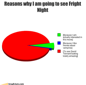 Reasons why I am going to see Fright Night