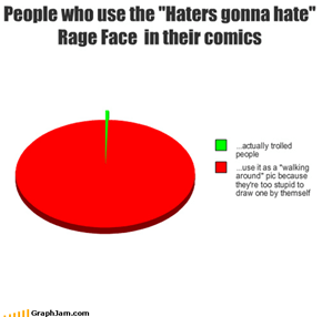 "People who use the ""Haters gonna hate"" Rage Face  in their comics"