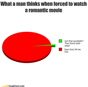 What a man thinks when forced to watch a romantic movie