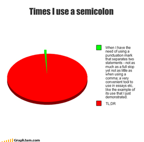Use of the Semicolon