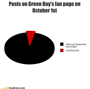 Posts on Green Day's fan page on October 1st