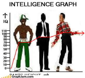 intelligence graph