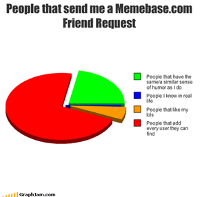 People that send me a Memebase.com Friend Request