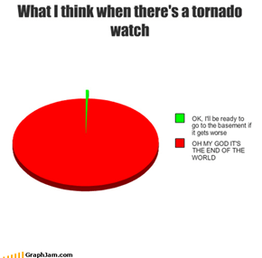 What I think when there's a tornado watch