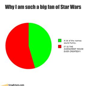 Why I am such a big fan of Star Wars