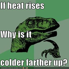 If heat rises Why is it colder farther up?
