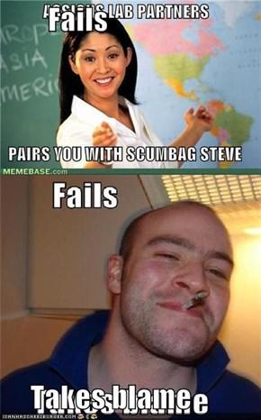 Fails       Takes blame