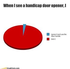 I Thought It Was the 'Handy-Kick' Door Opener