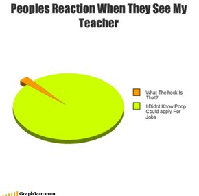 Peoples Reaction When They See My Teacher
