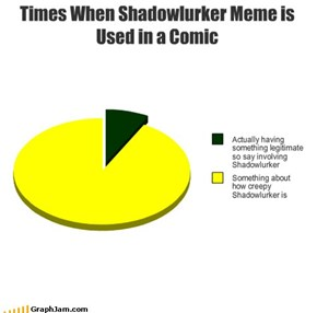 Times When Shadowlurker Meme is Used in a Comic