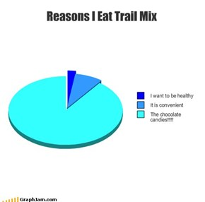 Reasons I Eat Trail Mix