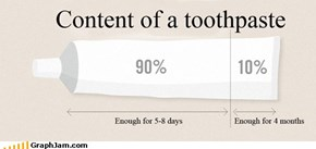 The Tooth About Truthpaste