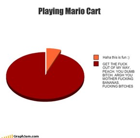 Playing Mario Cart