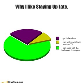 Why I like Staying Up Late.