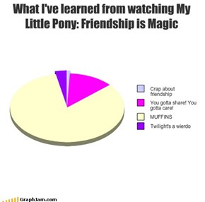 What I've learned from watching My Little Pony: Friendship is Magic