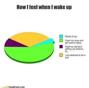 How I feel when I wake up