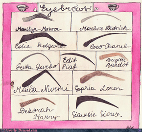Famous Eyebrows: Kind of like yours, but not quite