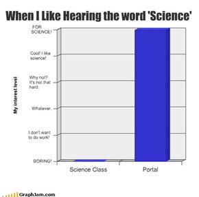 When I Like Hearing the word 'Science'