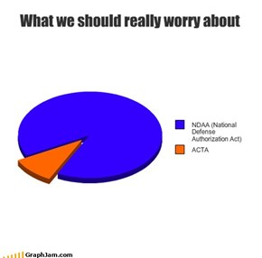 What we should really worry about