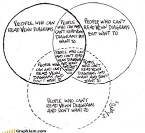Liking and using Venn diagrams