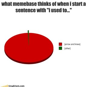 """what memebase thinks of when i start a sentence with """"i used to..."""""""