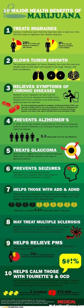 Ten Major Health Benefits of I Have No Idea Where I Am Right Now