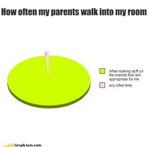 How often my parents walk into my room