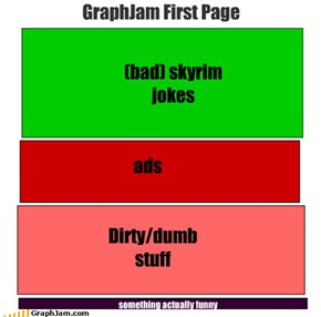 GraphJam First Page