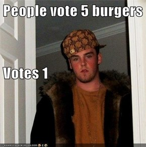 People vote 5 burgers Votes 1