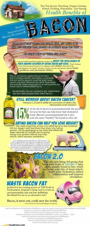 Excuses to Eat Bacon