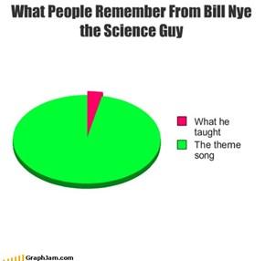 Bill, Bill, Bill, Bill!